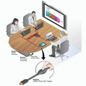 Система для совместной работы TeamWork 400, 4 пользователя, розетка US
